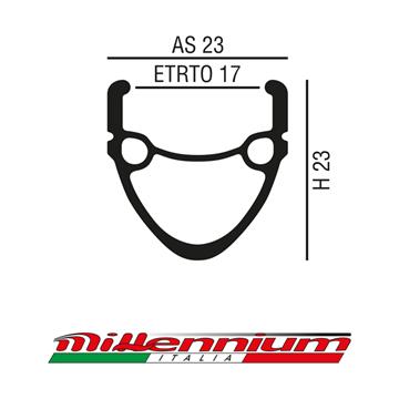 Millennium Italia