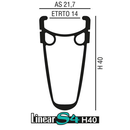 Linear S4 H40