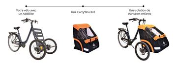 Immagine di AddBike Carry'Box Kid